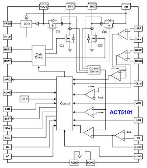 Convertidores buck-boost con MOSFET y soporte OTG