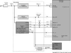 Diseños de referencia para soluciones de alimentación
