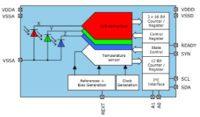 Sensor de color de triple estimulación