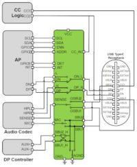 Switch analógico multimedia
