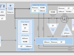 Semiconductores en conmutación y protección de sistemas eléctricos