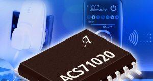 Monitor de energía integrado y con aislamiento reforzado
