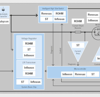 Diagrama de bloques de circuito de un multi-switch electrónico