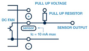 Figura 4: esquema en el que se muestra cómo indica la señal de salida una detención o un bloqueo