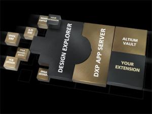 Entorno completo para diseño de PCBs