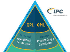 Programa IPC de certificación para empresas