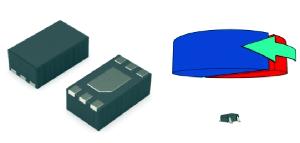 Sensor magnético de ángulo de giro