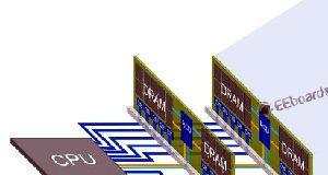 Hub SPD para módulos de memoria DDR5