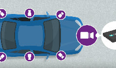PMIC de cuatro canales para cámaras en vehículos
