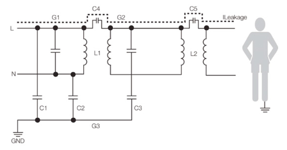 Modelo simplificado de sistema de alimentación con aislamiento secundario DC-DC.