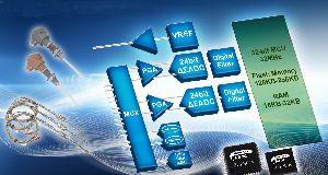 Microcontroladores con AFE para sensores
