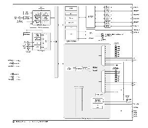 Microcontrolador de 24 bit Delta Sigma