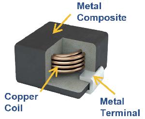 Inductores de potencia de metal compuesto