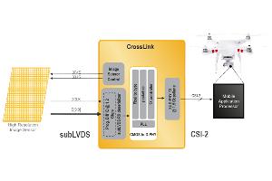 Diseño de referencia para sensores de imagen
