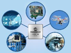FPGAs para visión artificial inteligente