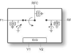 Switch RF SPDT reflectivo tolerante a la radiación