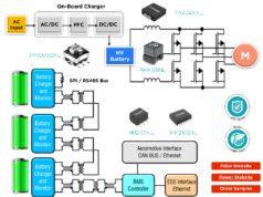 Los componentes inductivos desarrollados especialmente para BMS, por ejemplo, aíslan varias celdas de elevada energía entre sí y, por consiguiente, mejoran la seguridad y el funcionamiento de todo el sistema.