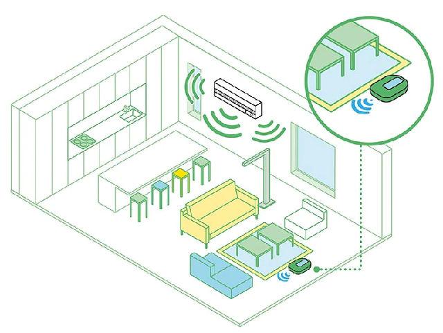 Los sensores ultrasónicos se pueden usar en robots para el hogar.