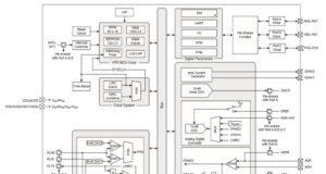 MCU con memoria Flash para alarmas
