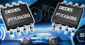 Relojes en tiempo real para el sector del automóvil