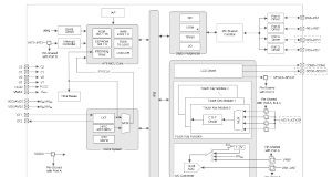 Microcontrolador para LCD táctil