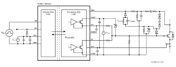 Controladores de puertas para MOSFET SiC