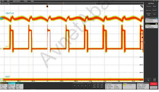 Figura 7: Rizado logrado en el ejemplo de aplicación, salida de 6 A y 1,8 V