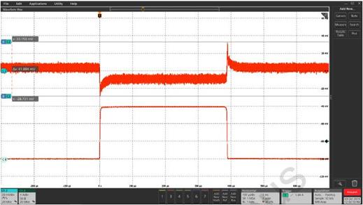 Figura 8: La respuesta de carga de transitorios muestra una excursión de ±1,7 por ciento con un paso de carga del 50 por ciento