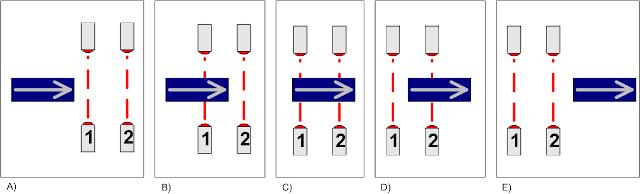 Sensores fotoeléctricos en la práctica