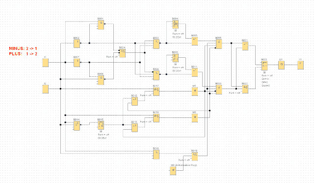Programa de muestra escrito en lenguaje FBD para el controlador LOGO! v8