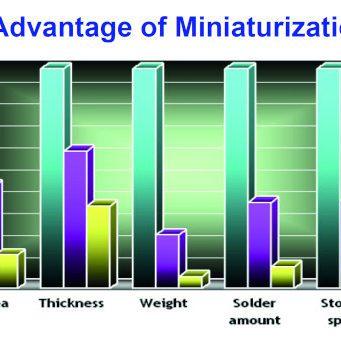 La reducción de tamaño proporciona otros beneficios