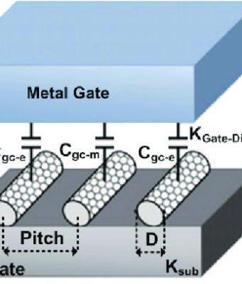El uso del carbono en la industria electrónica