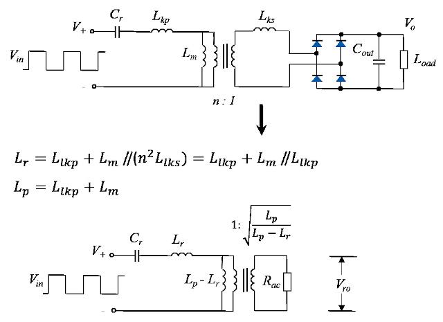 En una celda resonante, se alcanza la máxima amplificación si la frecuencia de la señal de entrada (fi) es igual a la frecuencia de resonancia