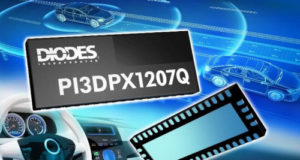 ReDriver USB-C DisplayPort para la industria automotriz