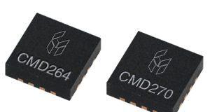 MMIC de Gan y GaAs para aplicaciones aeroespaciales