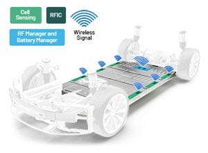Sistema inalámbrico de gestión de batería para vehículos eléctricos