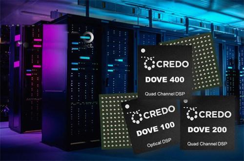 DSP PAM4 de bajo consumo para redes de datos 100G/200G/400G