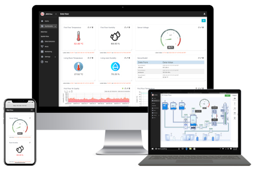 Digi-Key Electronics se asocia con Machinechat
