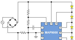 Controladores de LED para UHD TV BLU