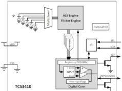 Sensor de detección de color y parpadeo para teléfonos móviles