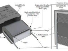 Condensadores de polipropileno anti-interferencias R52
