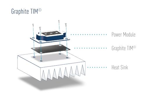 GraphiteTIM Material de interfaz térmica de grafito