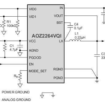 EZBuck Reguladores de potencia específicos por aplicación