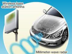 Material para placas de circuito multicapa R-5410