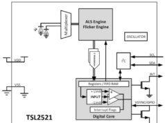TSL2520/21 Sensores de luz ambiental para pantallas de Smartphones