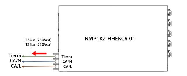 Figura 1: Corriente de fuga de 138 µA por debajo de 120 Vca