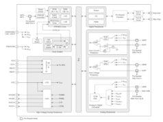 Microcontroladores BP45F1430 y BP45F1632 para gestión de baterías de Litio