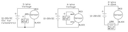 Figura 1: Se suelen usar diferentes interfaces analógicas para los sensores, incluidas las salidas de corriente de tres cables, cuatro cables y dos cables desde 4 mA hasta 20 mA. Integrar un conjunto de sensores diferentes puede suponer un desafío para la entrada/salida (E/S) analógica. (Fuente: TE Connectivity)