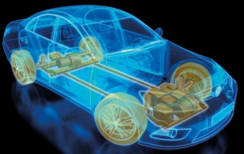 La cadena cinemática eléctrica en los vehículos eléctricos