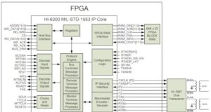 HI-6300 núcleo IP certificable MIL-STD-1553 DO-254